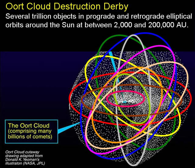Inventions and Deceptions – Oort Cloud | MalagaBay