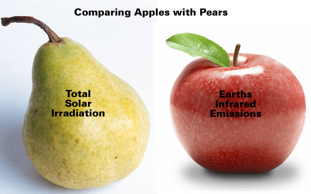 Comparing Apples with Pears