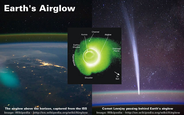 Earths Airglow