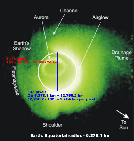 Earths Atmospheric Corotation Stops at the Plasmapause
