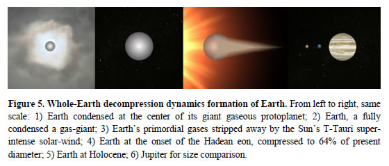 Whole-Earth decompression dynamics formation of Earth