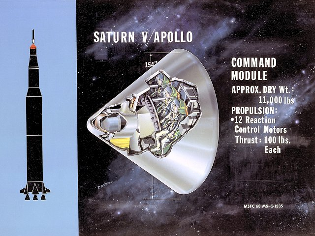 Command_Module_diagram