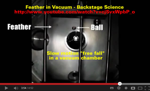 Feather in Vacuum - Backstage Science
