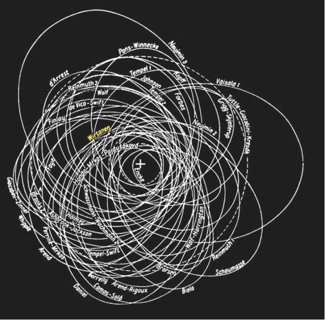 2004 - The Comet Family of Jupiter