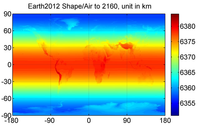 Harmonic shape model of the interface between Earth and its atmosphere