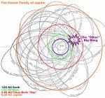 The Comet Family of Jupiter