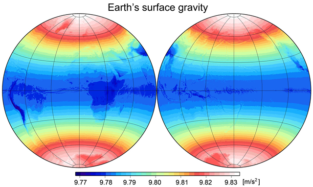 Variations of gravity accelerations over Earth's surface