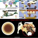 Gloger's Rule - Human Migration