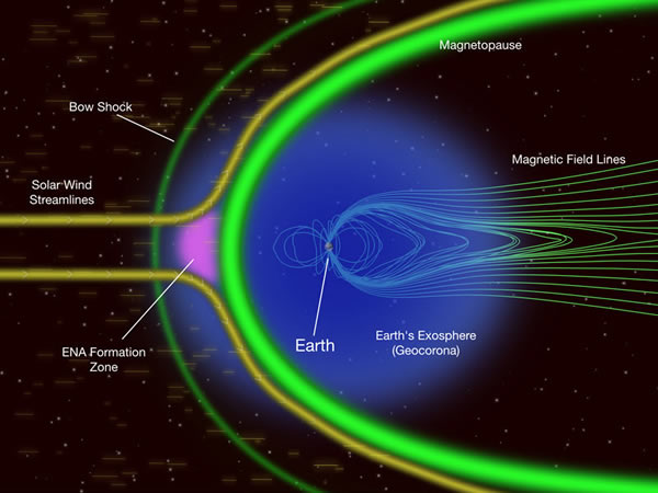 IBEX - The Solar Wind colliding with the Earths Magnetosphere