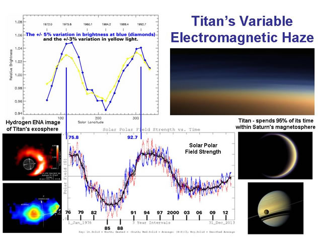 Titan - Variable Electromagnetic Haze