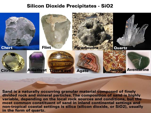Silicon Dioxide Precipitates – SiO2
