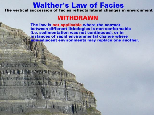 Walther's Law of Facies