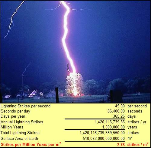 Lightning hits a tree
