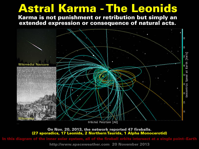 Astral Karma - The Leonids