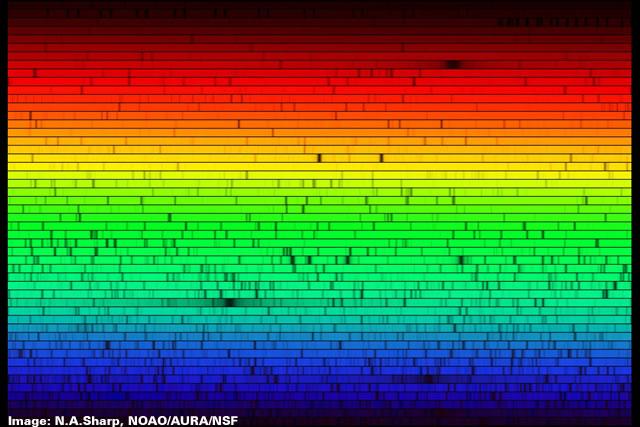 High resolution spectrum of Procyon