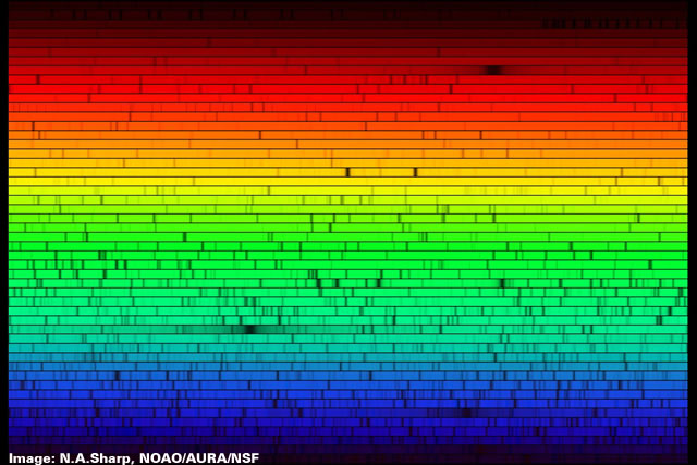 High resolution spectrum of Procyon