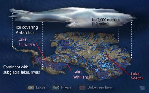 Ice over Antarctica
