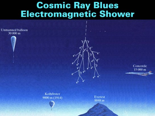 Cosmic Electromagnetic Shower