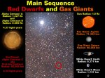 Main Sequence - Red Dwarfs and Gas Giants