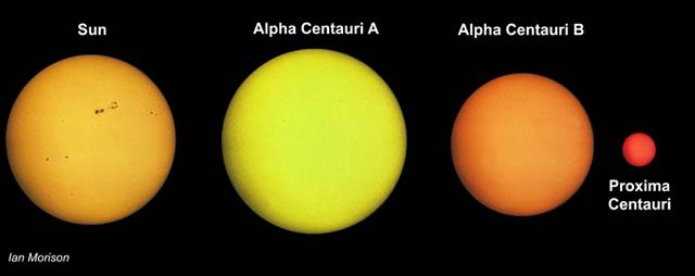 Proxima Centauri - red