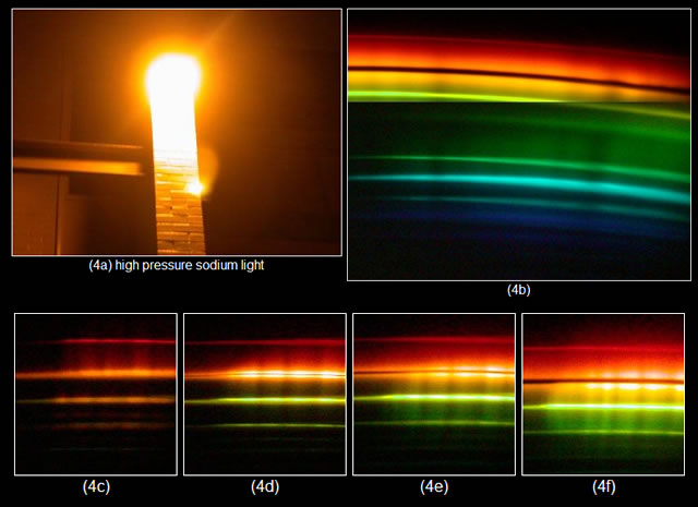 Sodium Lamp Spectrum