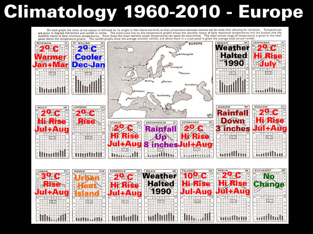 Climatology 1960 - Europe