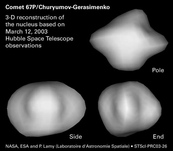 Comet Churyumov–Gerasimenkoir