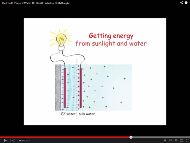 Getting Energy from Water and Light