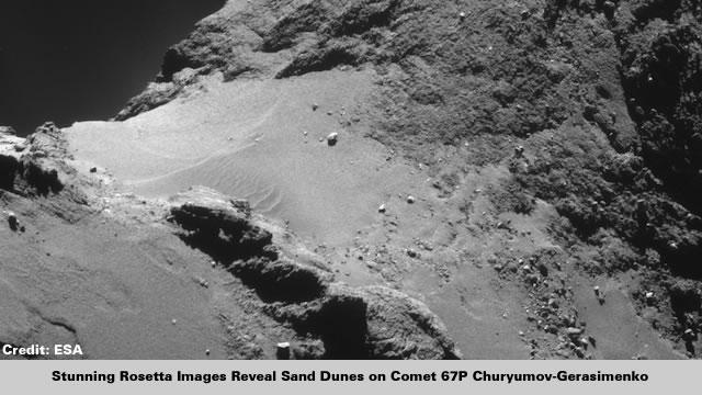 Sand Dunes on Comet 67P Churyumov-Gerasimenko