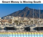 Smart Money is Moving South