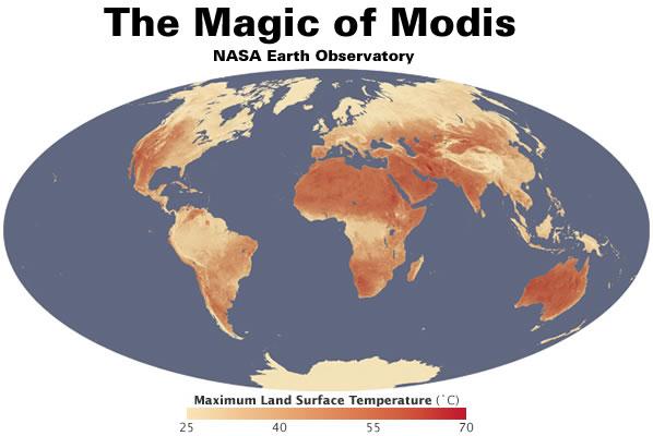 The Magic of Modis