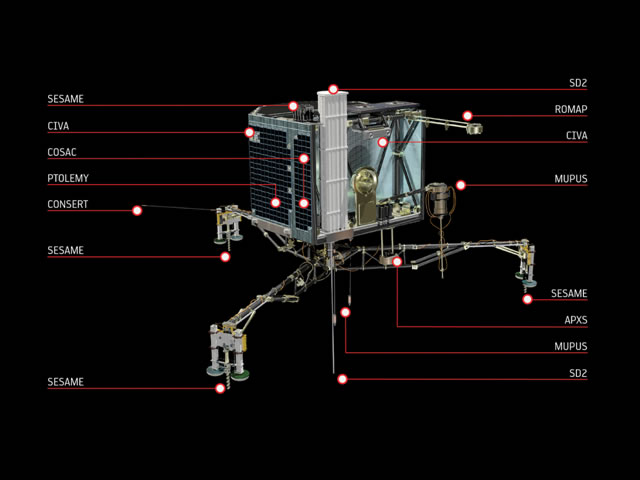 The Rosetta lander - Philae