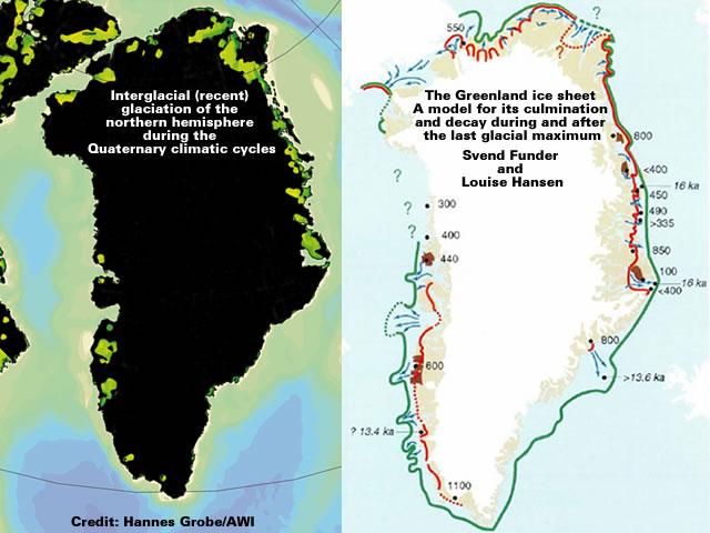 Greenland - Comparision