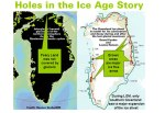 Holes in the Ice Age Story