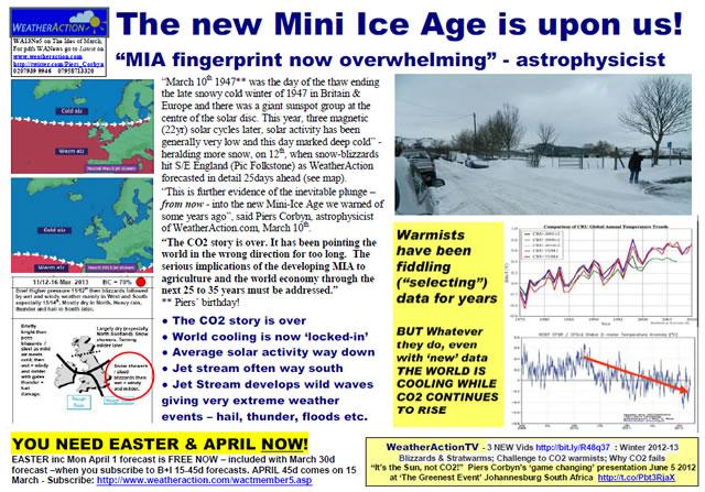 mini-ice-age