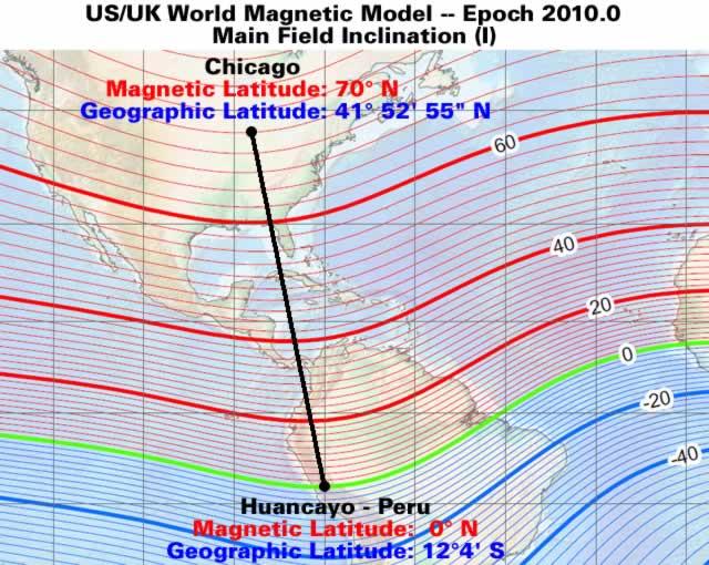 Peru to Chicago