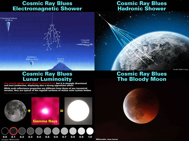 Cosmic Ray Blues