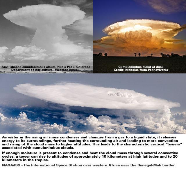 Cumulonimbus Anvil