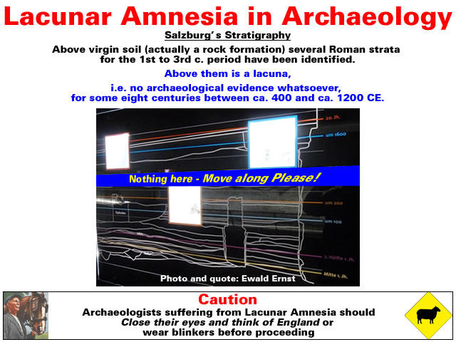 Lacunar Amnesia in Archaeology