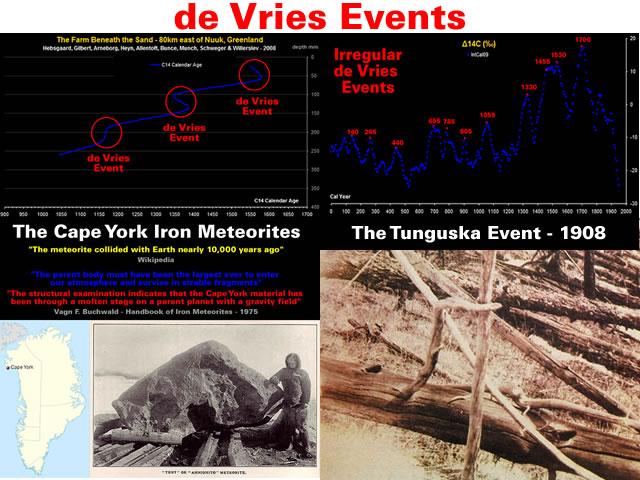 de Vries Events
