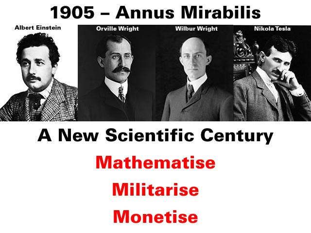 1905 – Annus Mirabilis
