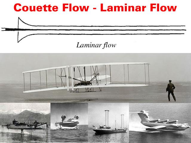 Couette Flow - Laminar Flow