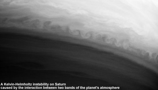 Kelvin-Helmholtz instability on Saturn