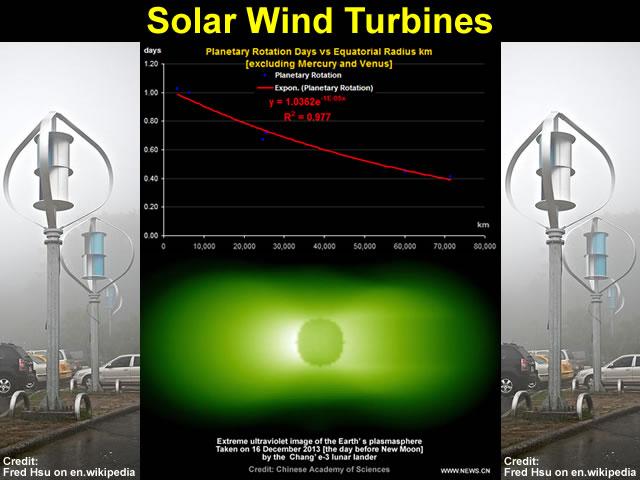 Solar Wind Turbines