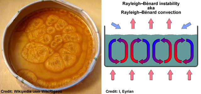 Rayleigh–Bénard instability