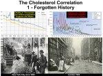 The Cholesterol Correlation – Forgotten History