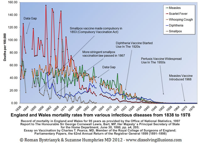 UK Infectious Diseases