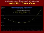 Axial Tilt - Game Over