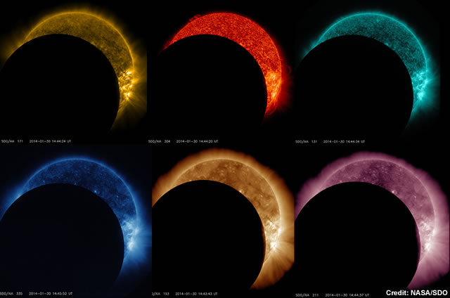 A rainbow of lunar transits