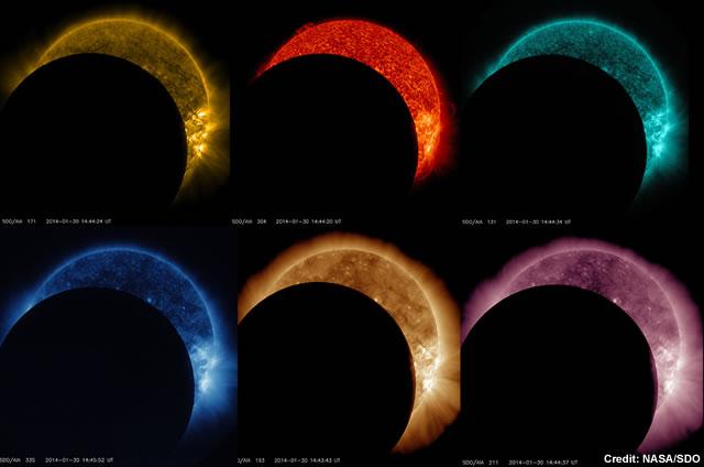 A rainbow of lunar transits
